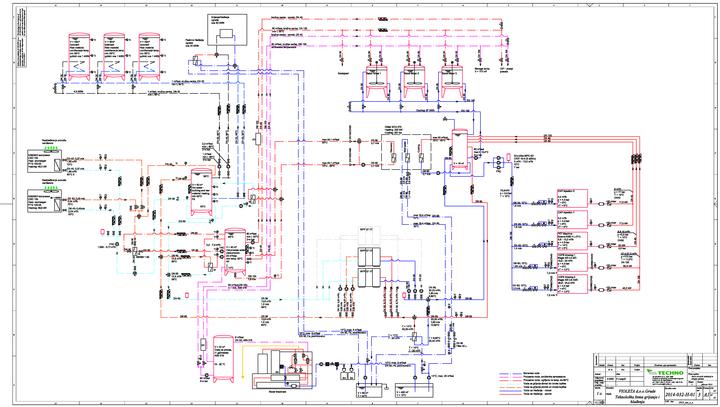 process diagrams, flow diagrams, mass balance